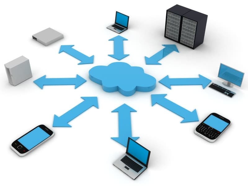 How Cloud Computing Could Help Your Business Grow