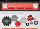 ISO-Infographic-April2014