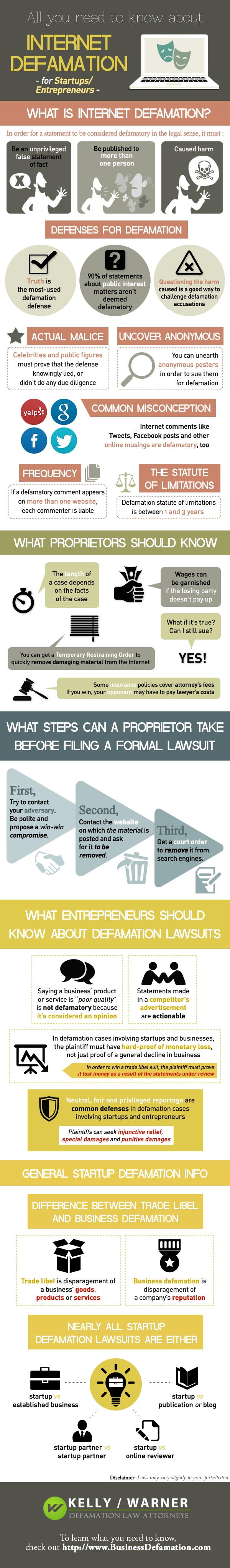 What You Need To Prove To Win A Defamation Lawsuit