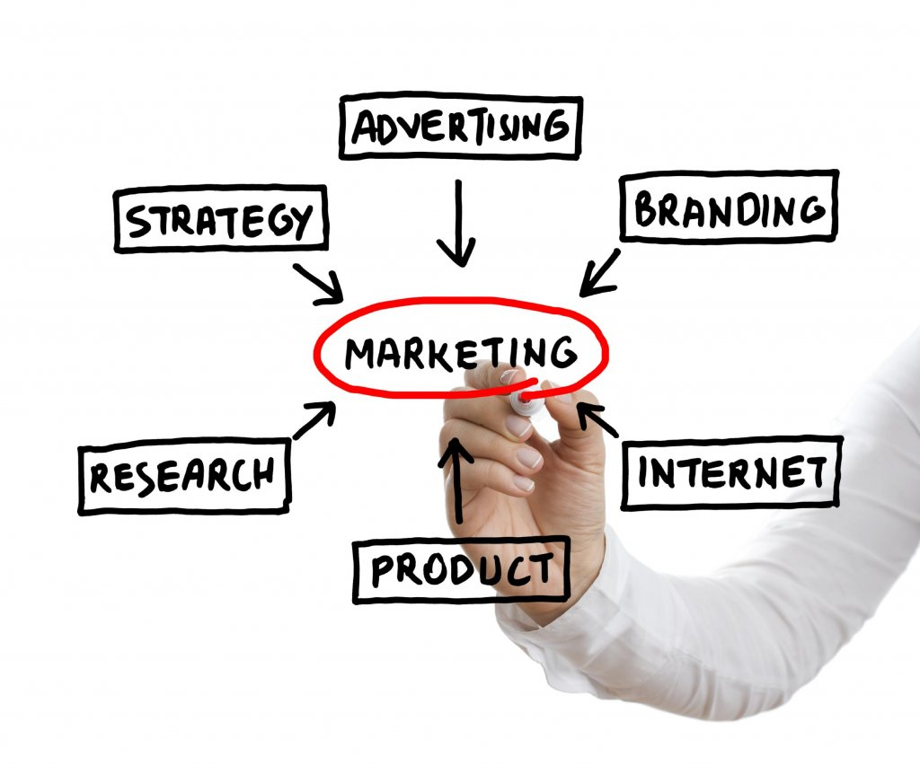 Fantastic Marketing Tips