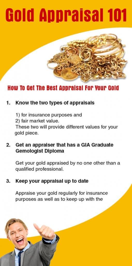 Gold Jewellery Appraisal