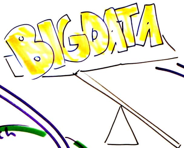 Big Data for the HR Industry