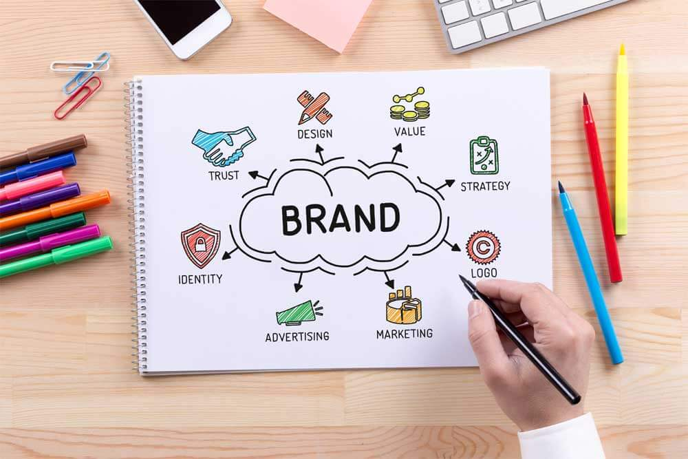 How Your Company's Swag Can Define Your Brand