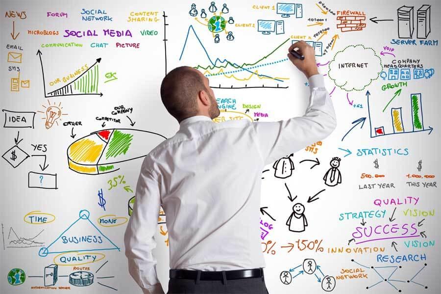 Business Marketing Goals