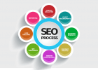 Advanced Guide to SEO