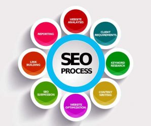 Ways SEO Affects Your Blog Conversion Rates
