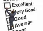 7 Smart ways to improve your business credit score