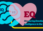 Measuring Emotional Intelligence in the Workplace