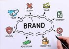 Swag Can Define Your Brand