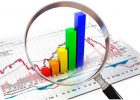 How Top Forex Brokers are Ranked in the USA