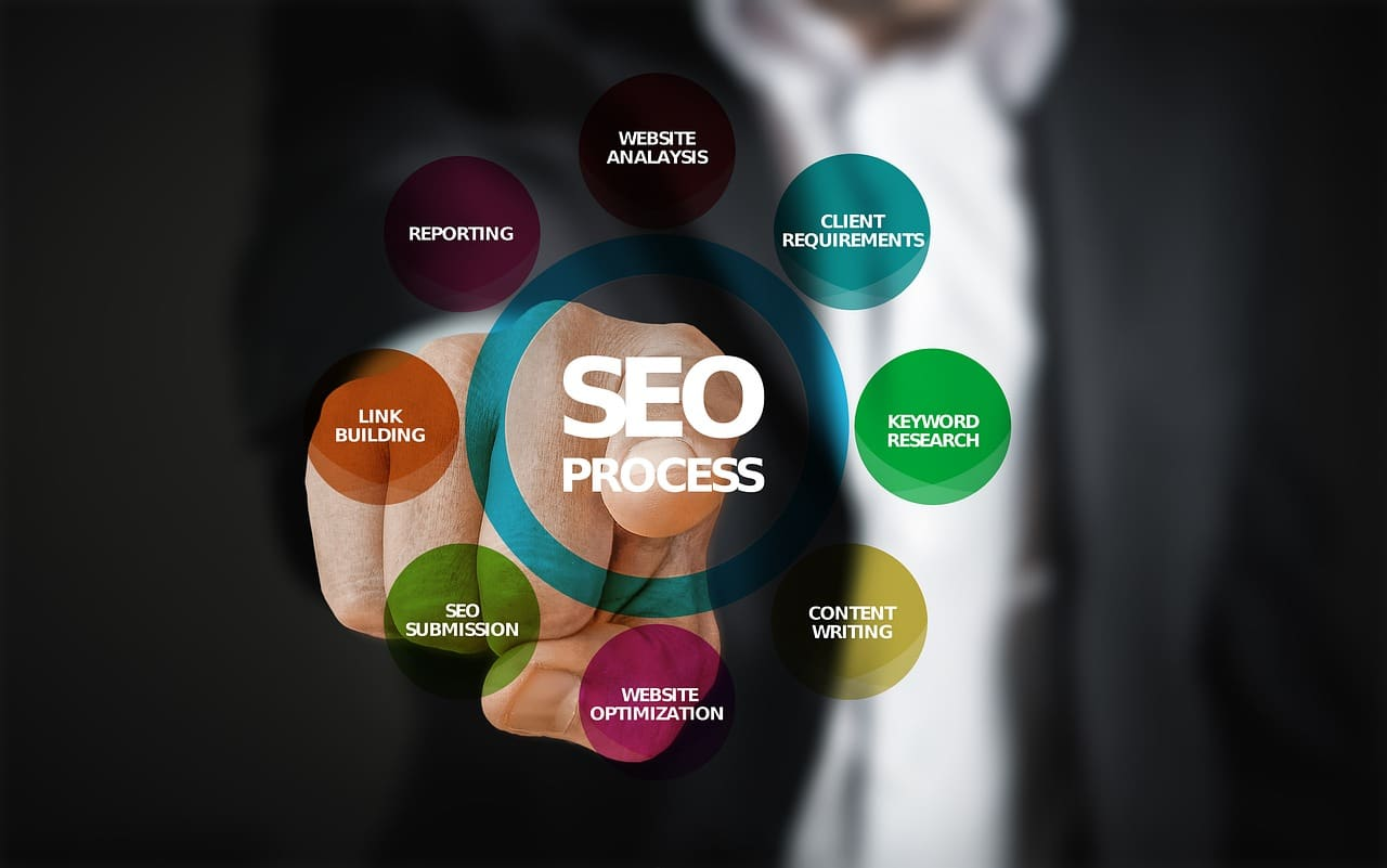 Why Every Business Should Consider Investing In SEO